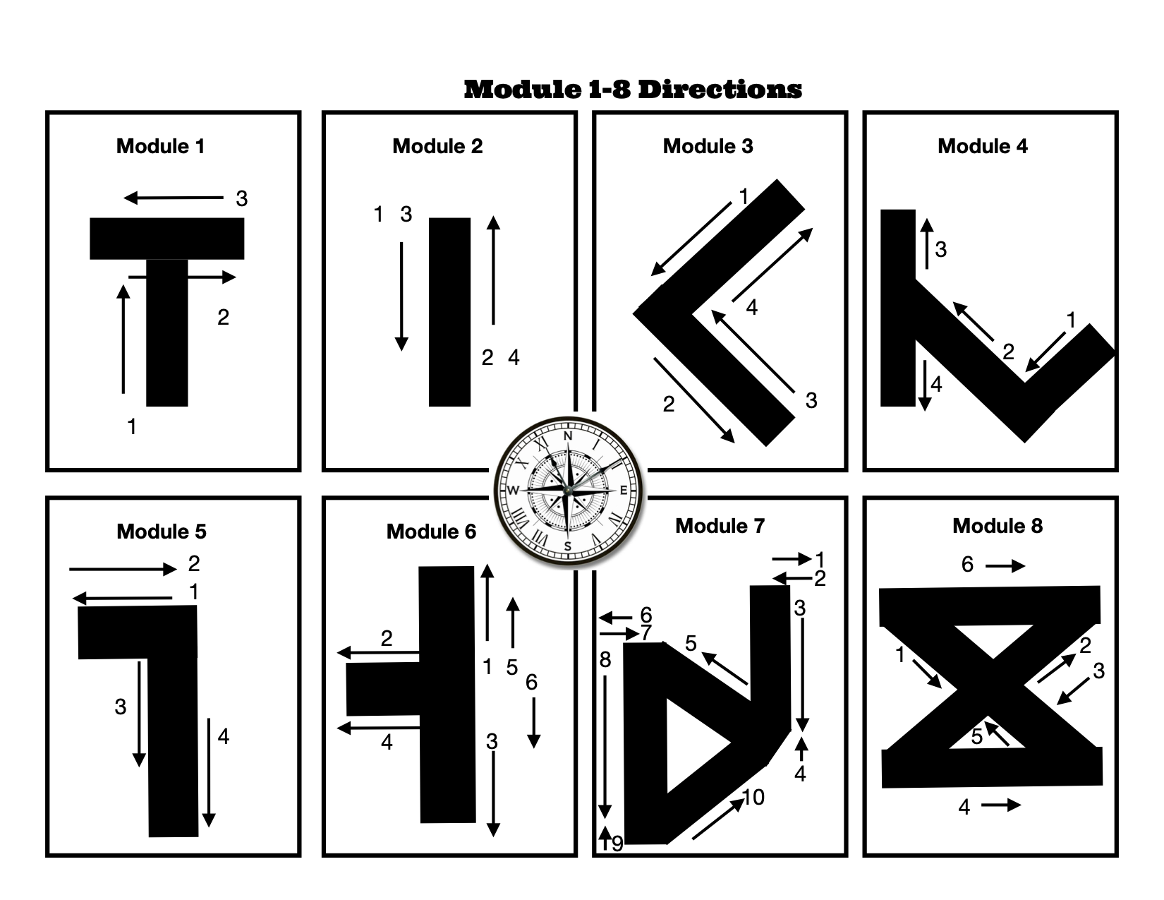Module 1-8 Directions